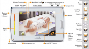 Facts You Should Know About Heartbeat Baby Monitor Devices